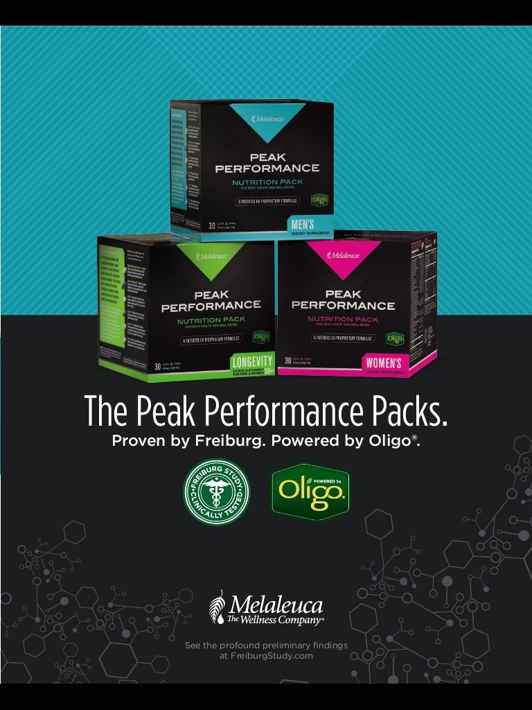 Peakyourperformance